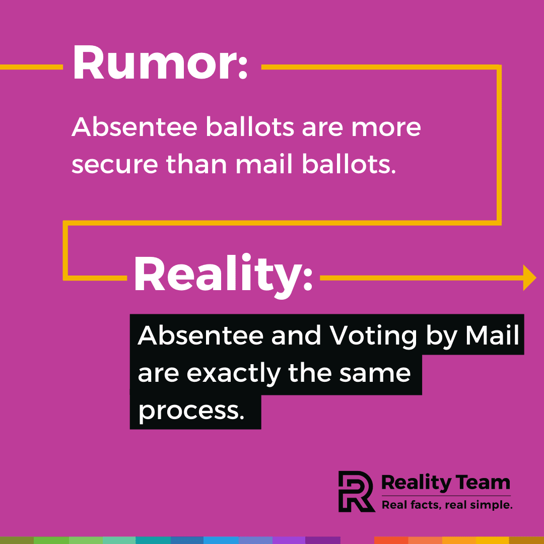 Rumor: Absentee ballots are more secure than mail ballots. Reality: Absentee and voting by mail are exactly the same process.