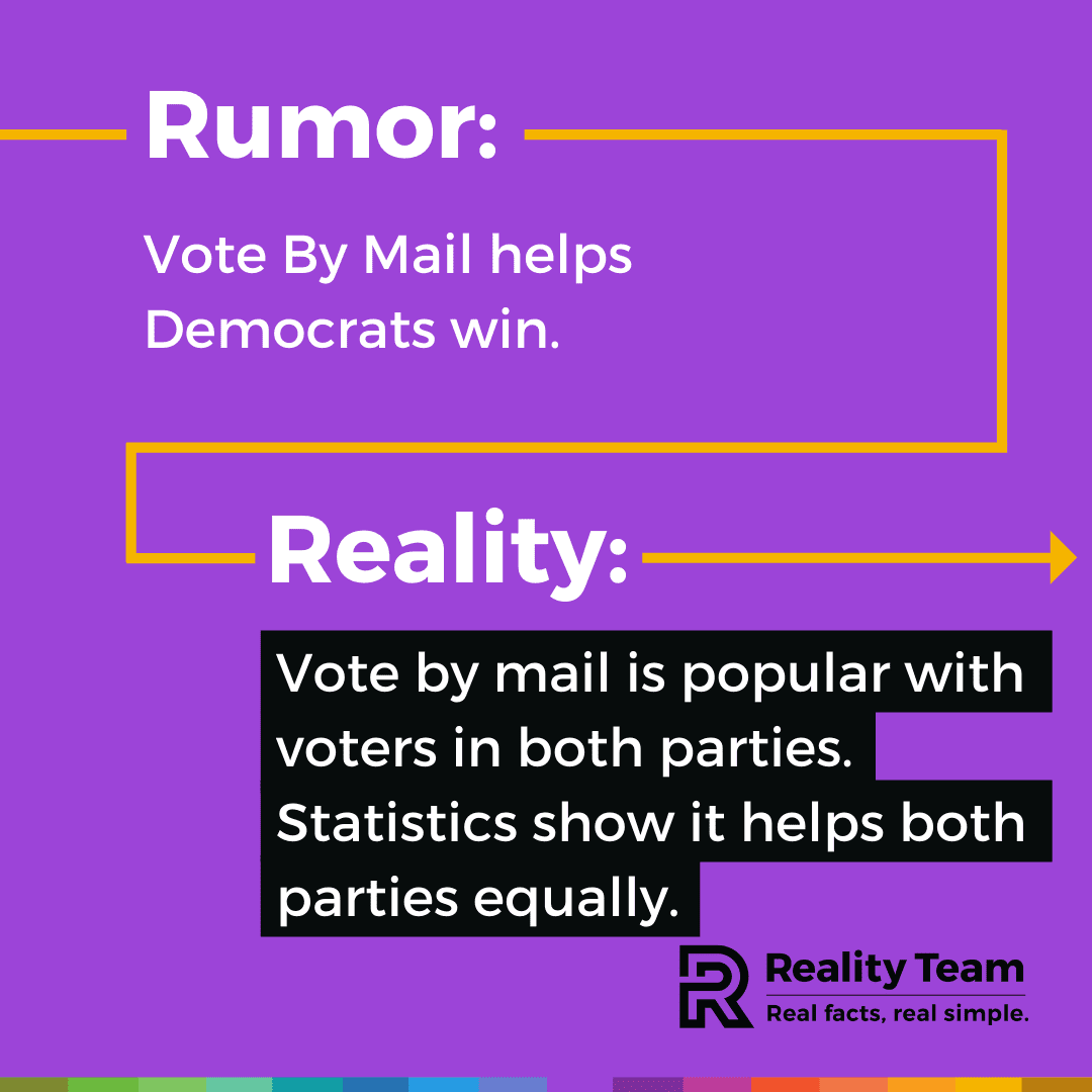 Rumor: Vote by mail helps Democrats win. Reality: Vote by mail is popular with voters in both parties. Statistics show it helps both parties equally.