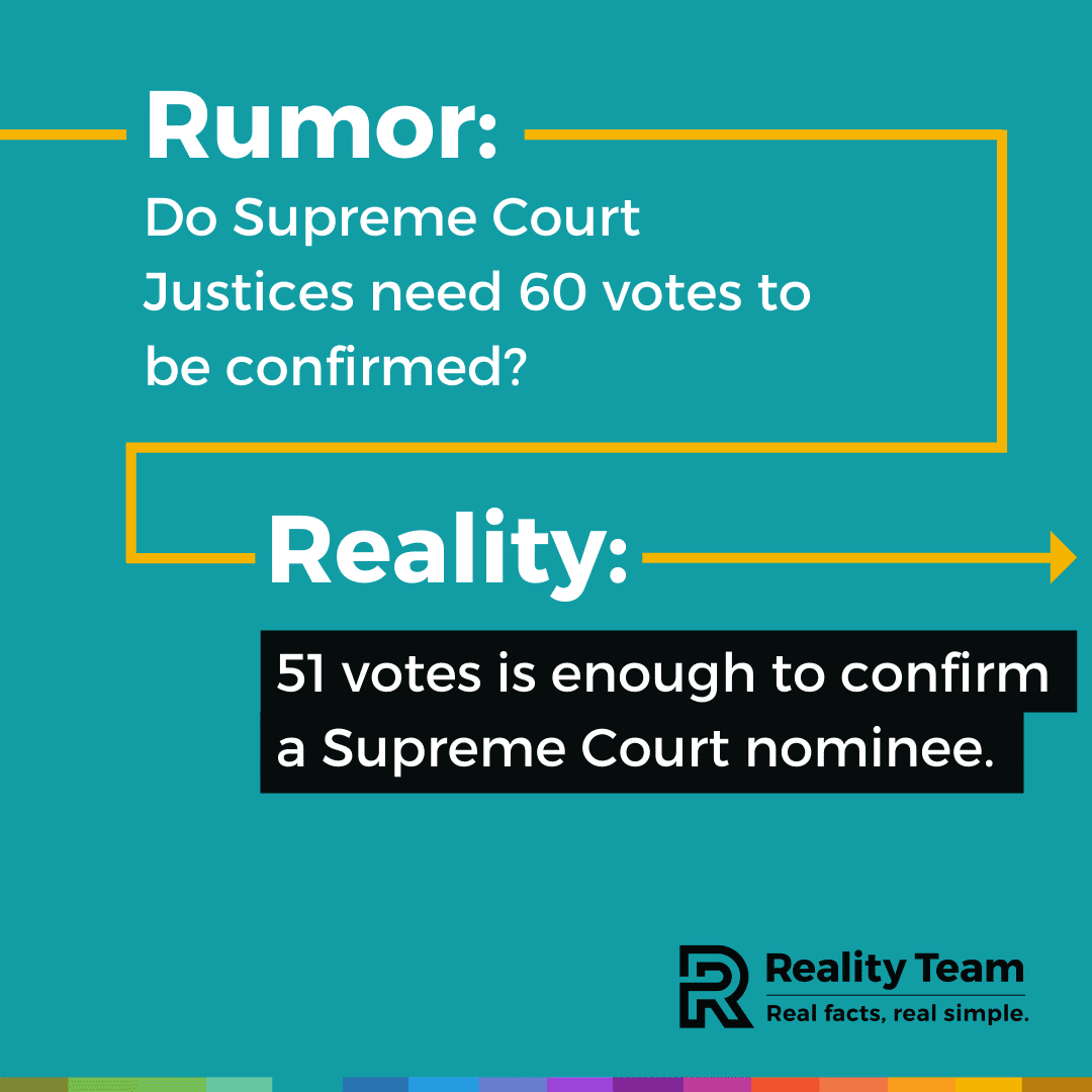 Rumor: Do Supreme Court Justices need 60 votes to be confirmed? Reality: 51 votes is enough to confirm a Supreme Court nominee.
