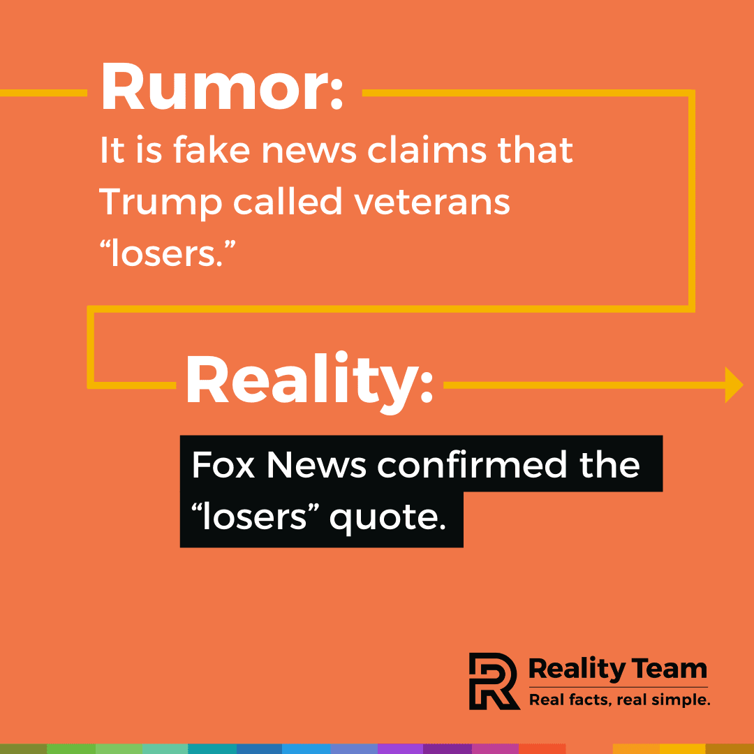 Rumor: It is fake news claims that Trump called veterans losers. Reality: Fox News confirmed the losers quote.
