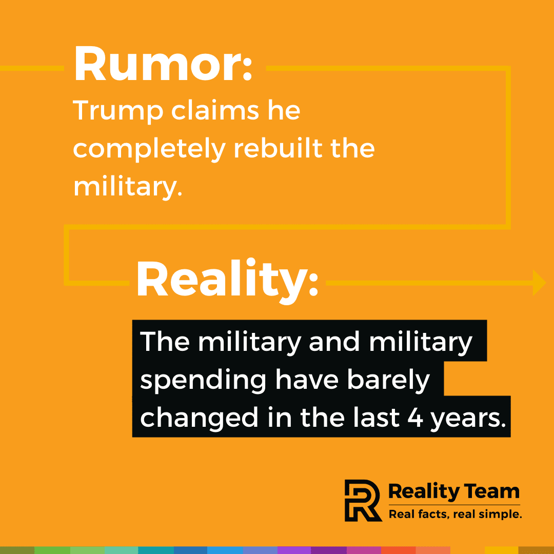 Rumor: Trump claims he completely rebuilt the military. Reality: The military and military spending have barely changed in the last 4 years.