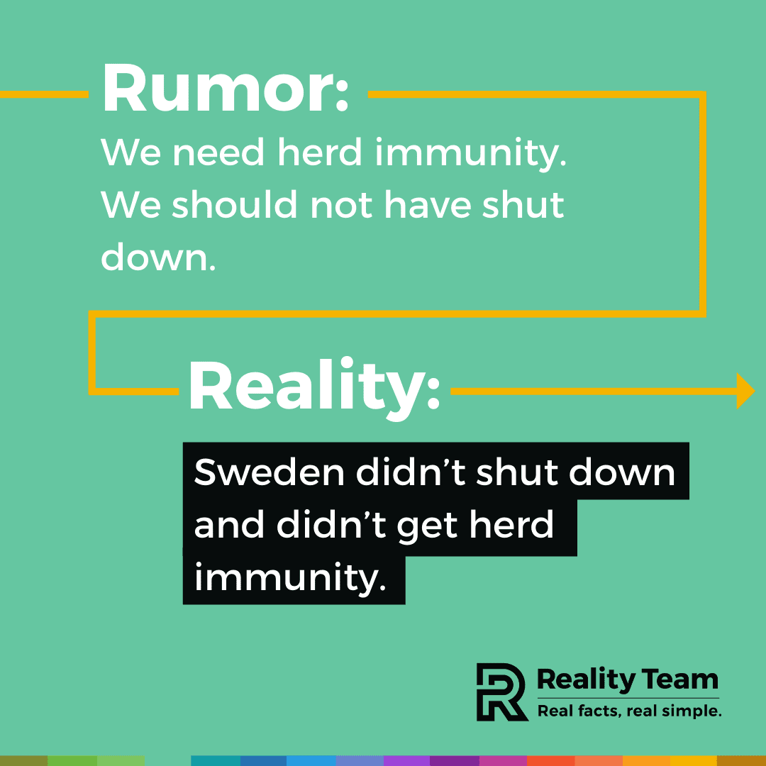 Rumor: We need herd immunity. We should not have shut down. Reality: Sweden didn't shut down and didn't get herd immunity.