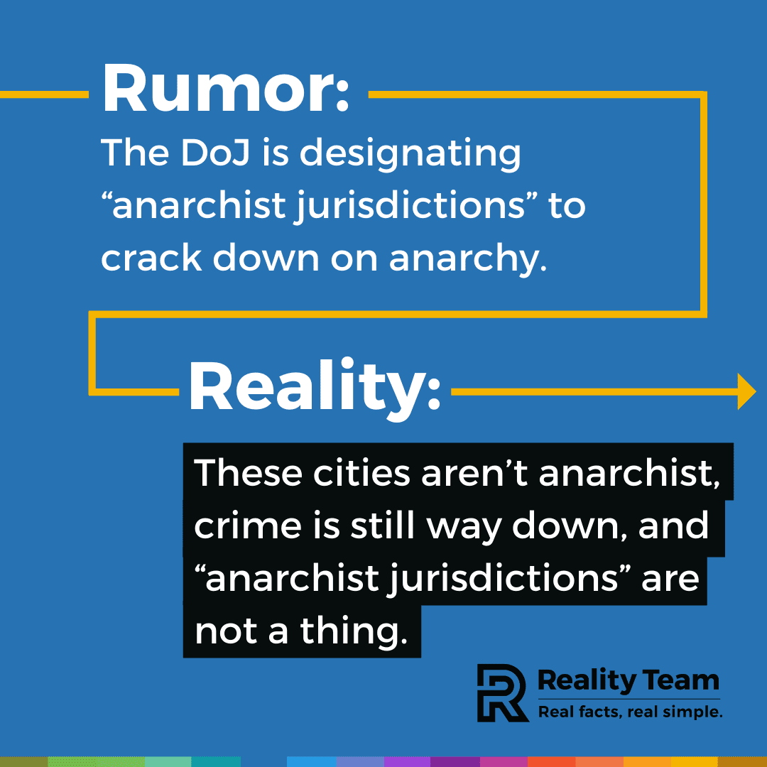 Rumor: The DoJ is designating anarchist jurisdictions to crack down on anarchy. Reality: These cities aren't anarchist, crime is still way down, and anarchist jurisdictions are not a thing.