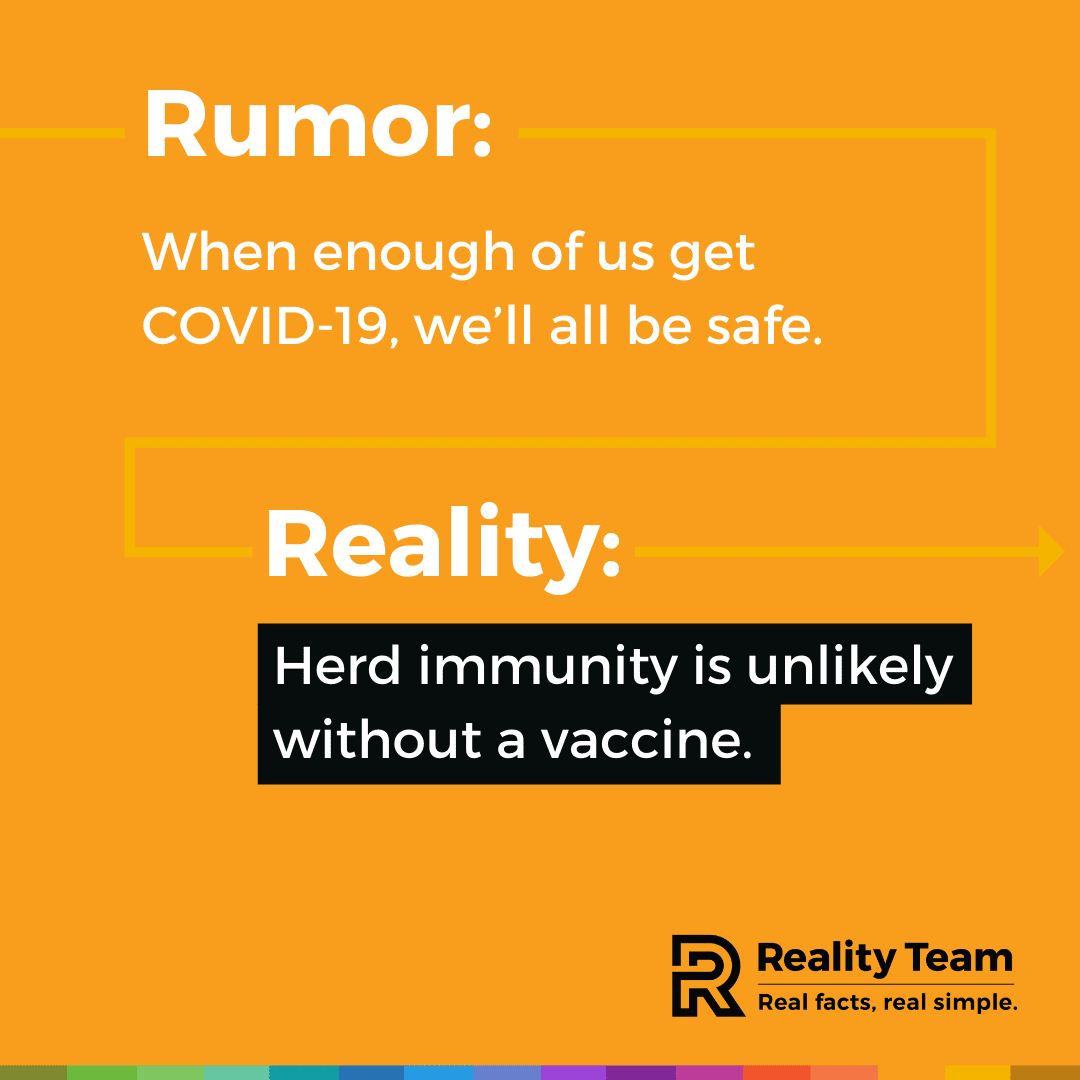 Rumor: When enough of us get COVID-19, we'll all be safe. Reality: Herd immunity is unlikely without a vaccine.