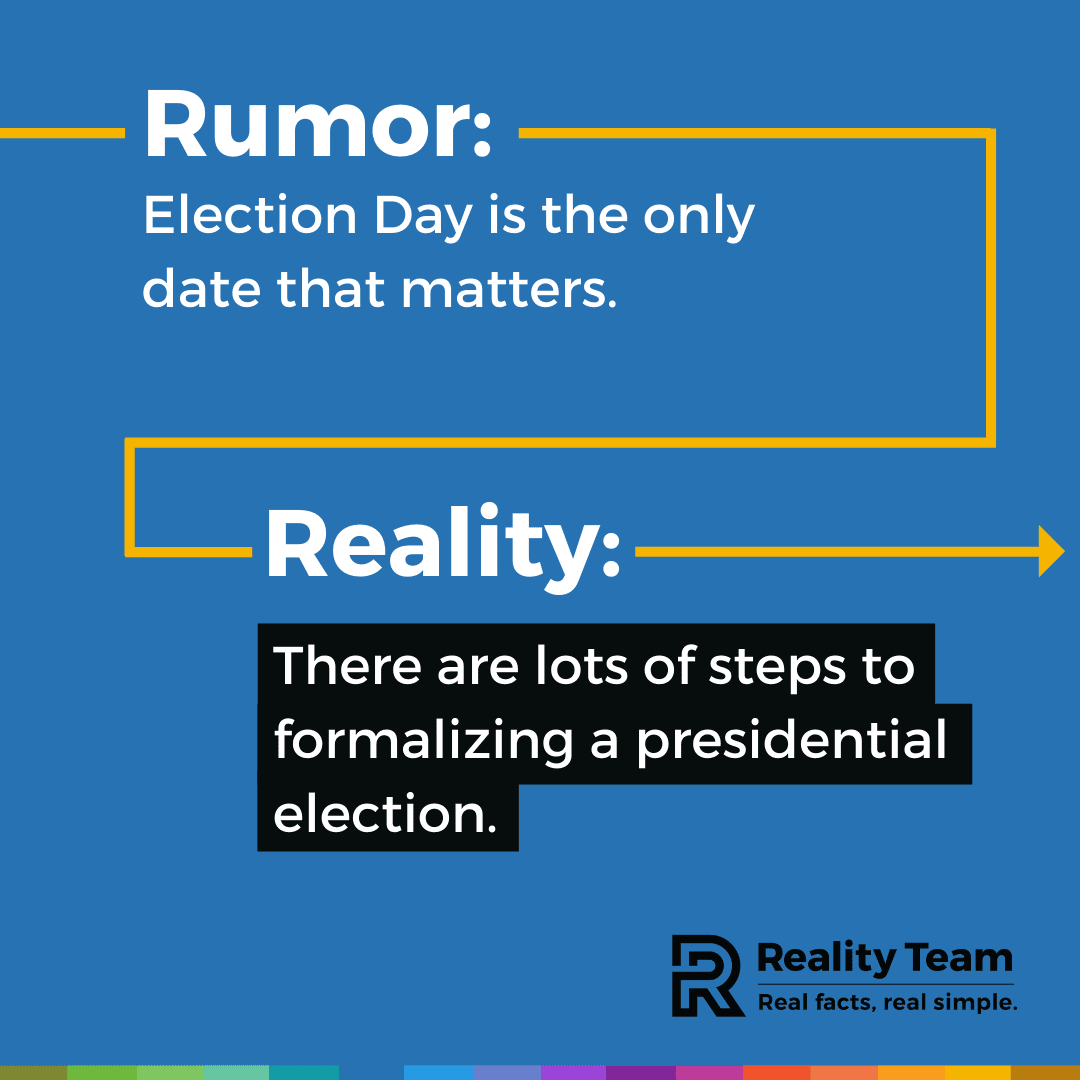 Rumor: Election Day is the only date that matters. Reality: There are lots of steps to formalizing a presidential election.