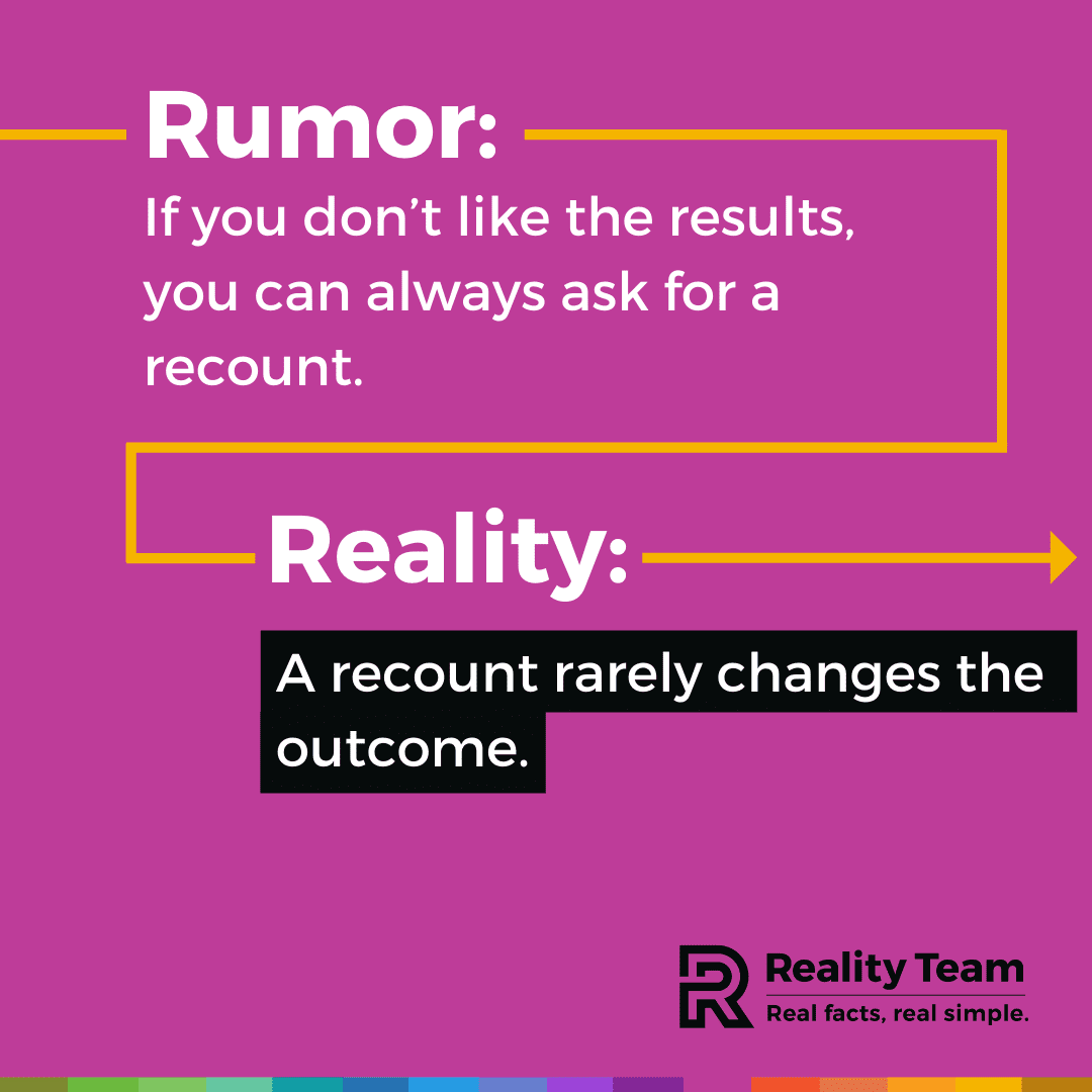 Rumor: If you don't like the results, you can always ask for a recount. Reality: A recount rarely changes the outcome.