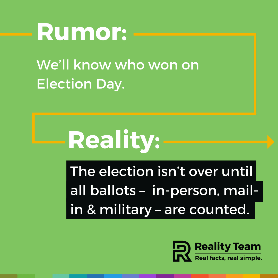 Rumor: We'll know who won on Election Day. Reality: The election isn't over until all ballots - in-person, mail-in & military - are counted.