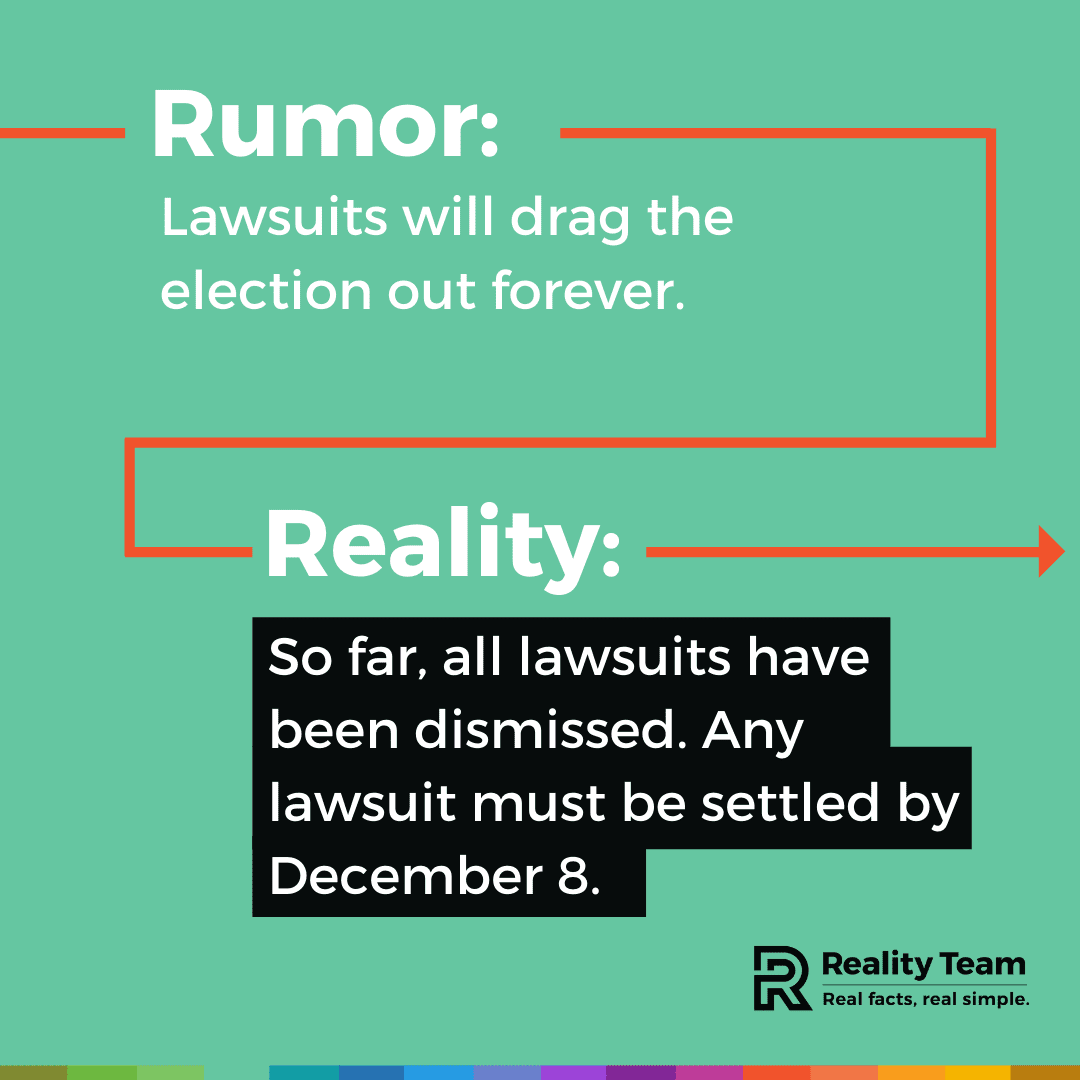 Rumor: Lawsuits will drag the election out forever. Reality: So far, all lawsuits have been dismissed. Any lawsuit must be settled by December 8.