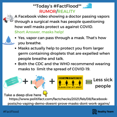 Today's #FactFlood: A Facebook video showing a doctor passing vapors through a surgical mask has people questioning how well masks protect us against COVID. Short answer - masks help! Yes, vapor can pass through a mask. That's how your breathe. Masks actually help protect you from larger germ-containing droplets that are expelled when people breathe and talk. Both the CDC and the WHO recommend wearing masks to limit the spread of COVID-19.