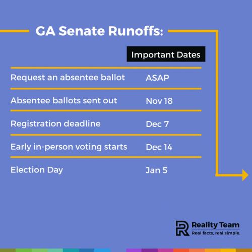 Important dates in the Georgia Senate Runoffs