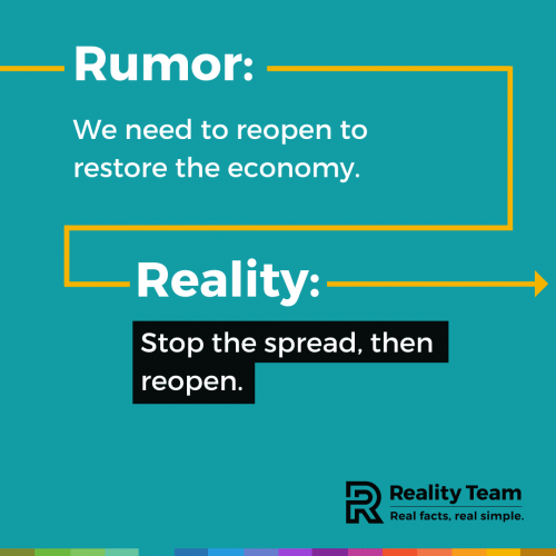 Rumor: We need to reopen to restore the economy. Reality: Stop the spread, then reopen.